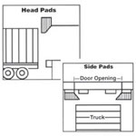 Optional Bevel Head Pad and Beveled Side Pad